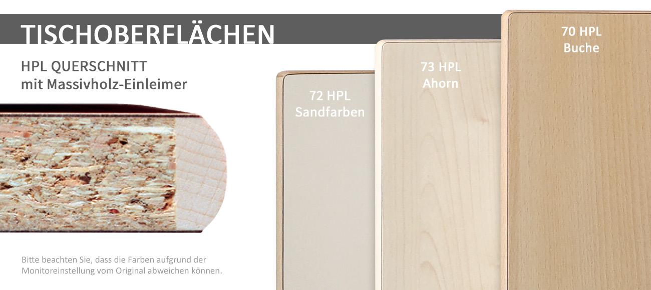 information mobiliar rhinozeros kindergartenausstattung. Black Bedroom Furniture Sets. Home Design Ideas
